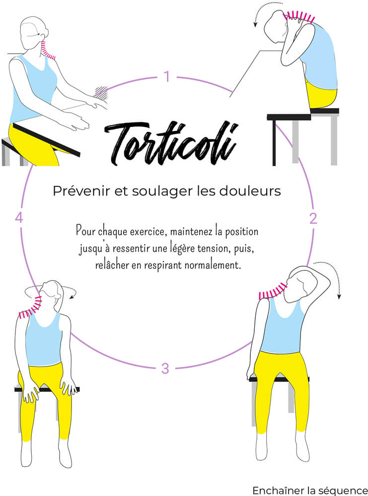 Guide d'exercices torticoli