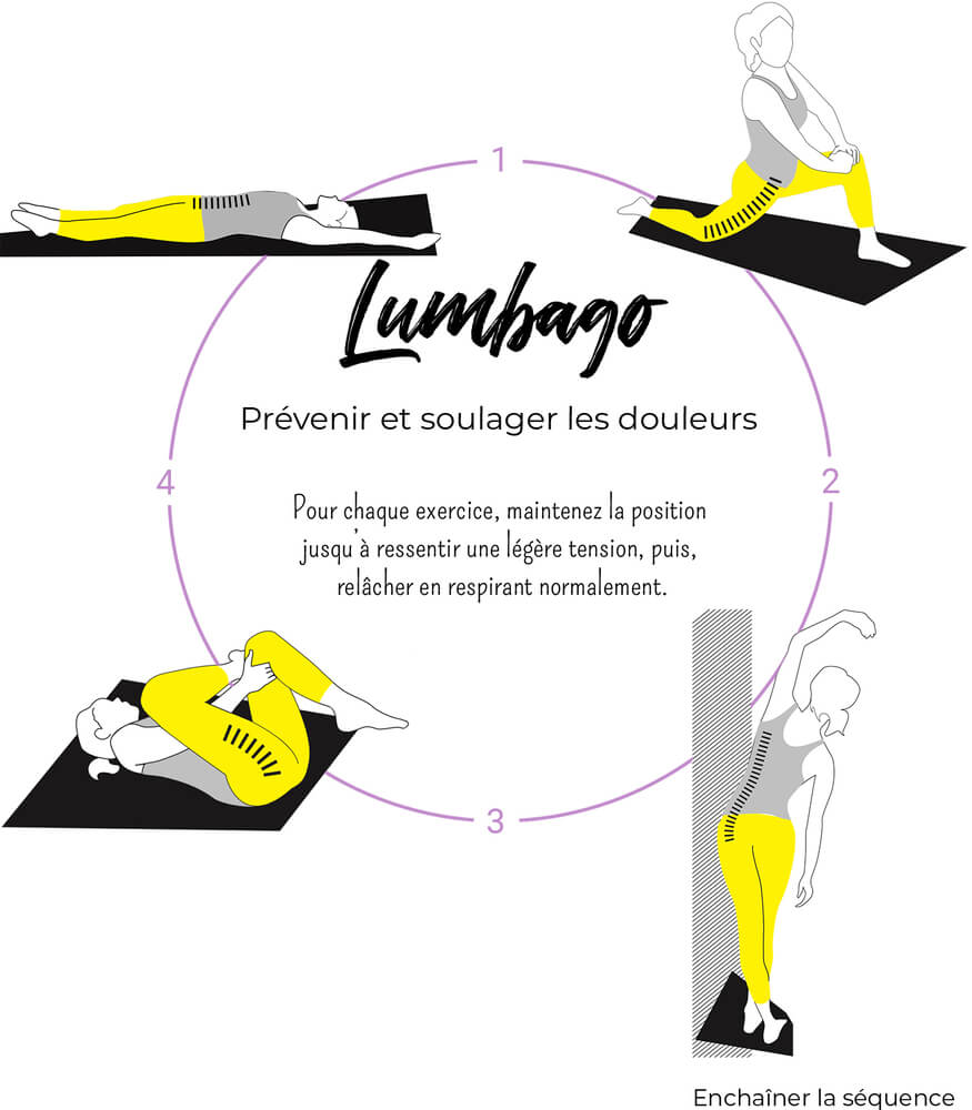 Guide d'exercices lumbagoi