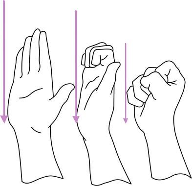 Exercices pour doigt