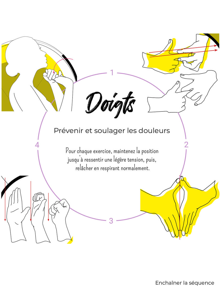 Exercices doigts