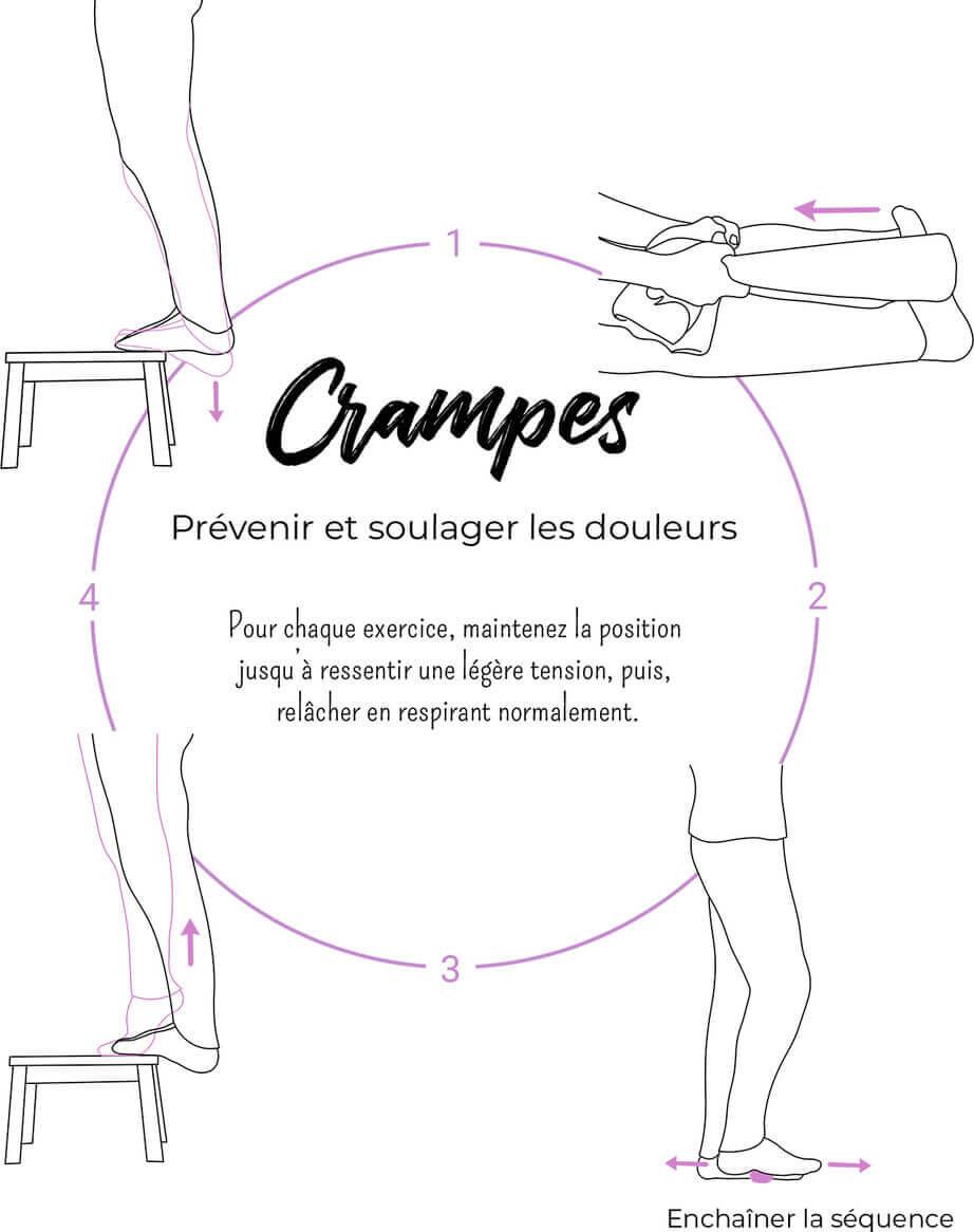 Massage crampes