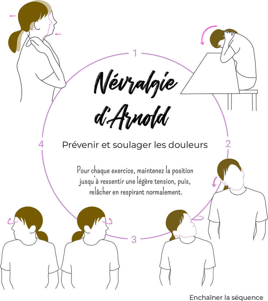 Exercices nevralgie d'Arnold