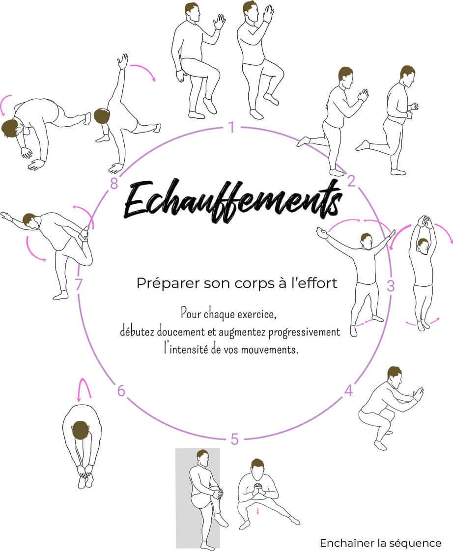 Echauffements sport