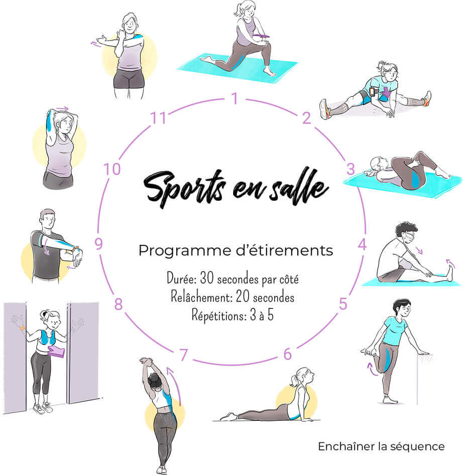 Programme d'étirements musculation et sport en salle