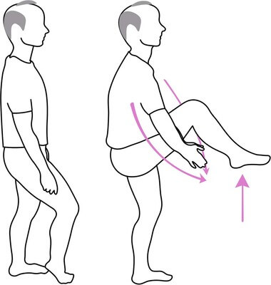Equilibre sur une jambe