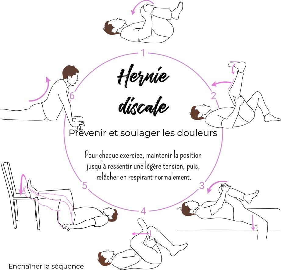 Roue des exercices hernie discale